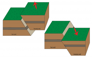 مهندسی زلزله و باد ابراهیمی